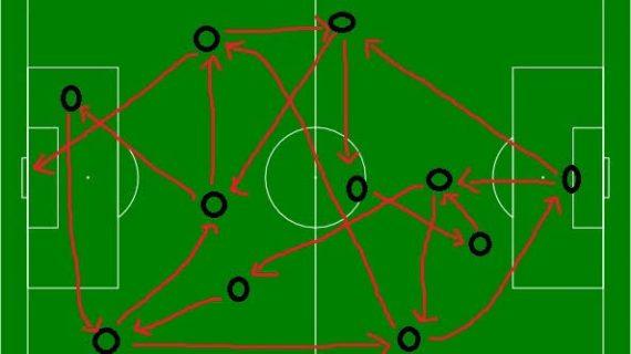 9 Taktik Sepakbola Paling Populer