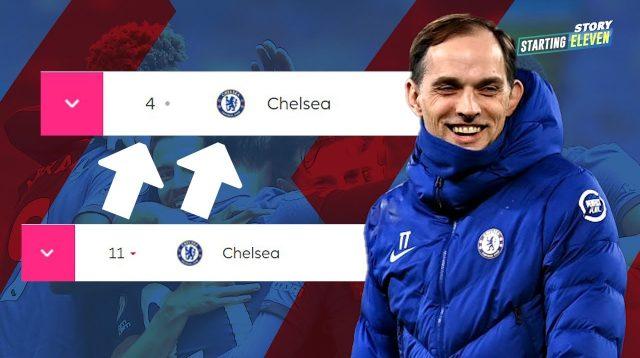 Cara Tuchel Bangkitkan Chelsea Dari Keterpurukan