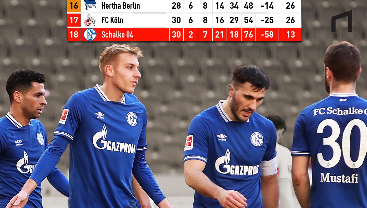 Terdegradasi, Ada Apa Dengan Schalke 04?