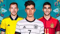 7 Wonderkid yang Mencuri Panggung di Babak Grup Euro 2020