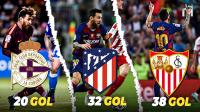 Klub Yang Paling Sering Dibobol Oleh Lionel Messi